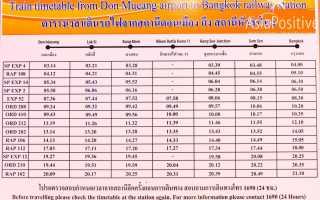 Аэропорт Бангкок Дон Муанг: как добраться. Информация для туристов