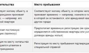 Место регистрации и место фактического проживания: отличия
