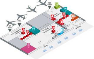 Аэропорт Саутенд: как добраться. Информация для туристов