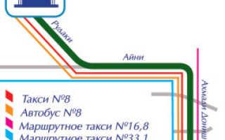 Аэропорт Душанбе: как добраться. Информация для туристов
