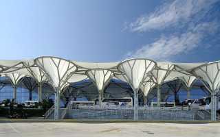 Аэропорты Хорватии на карте. Список аэропортов Хорватии
