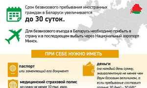 Нужен ли в Белоруссию загранпаспорт в 2020 году: соглашение